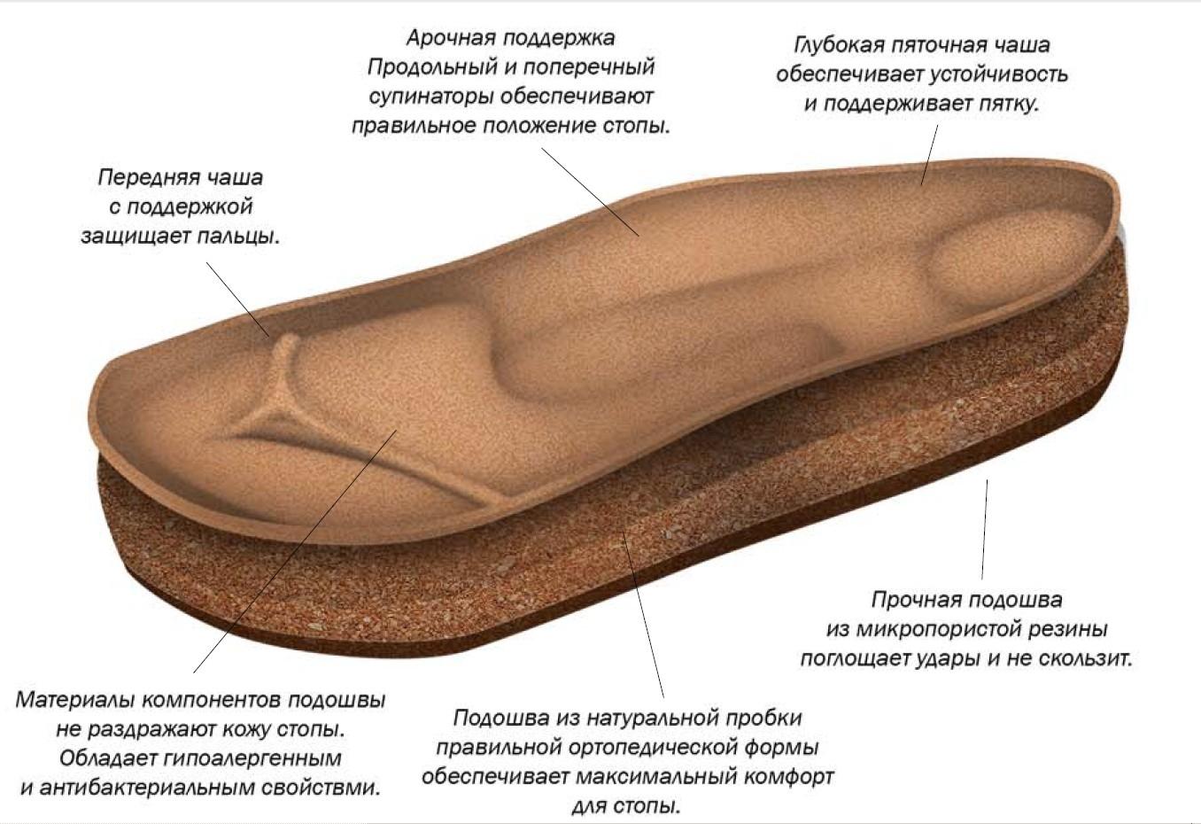 Orthopedic Sandals 07-005 size 21-30 - 2